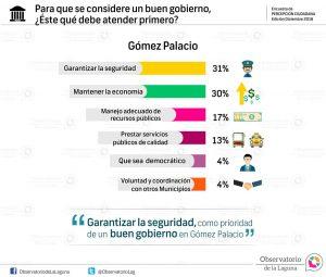 Para que se considere un buen gobierno, ¿Éste qué debe atender primero? Gómez-2016