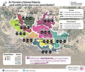 En Torreón y Gómez Palacio, ¿qué calificación dan a sus autoridades? 2016