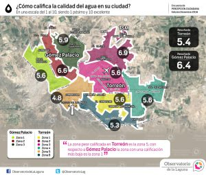 ¿Cómo califica la calidad del agua en su ciudad? 2016