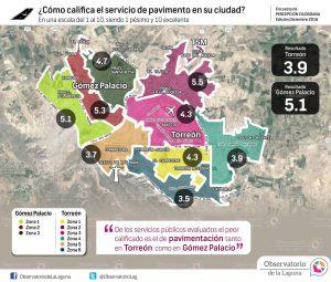 ¿Cómo califica el servicio de pavimento en su ciudad? 2016