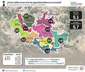 ¿Cómo califica el servicio de seguridad pública en su ciudad? 2016