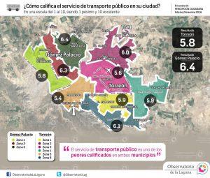 ¿Cómo califica el servicio de transporte público en su ciudad? 2016