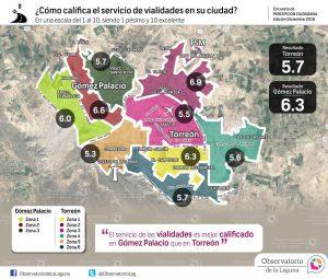 ¿Cómo califica el servicio de vialidades en su ciudad? 2016