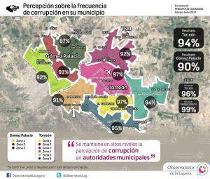 Percepción sobre la frecuencia de corrupción en su municipio 2017