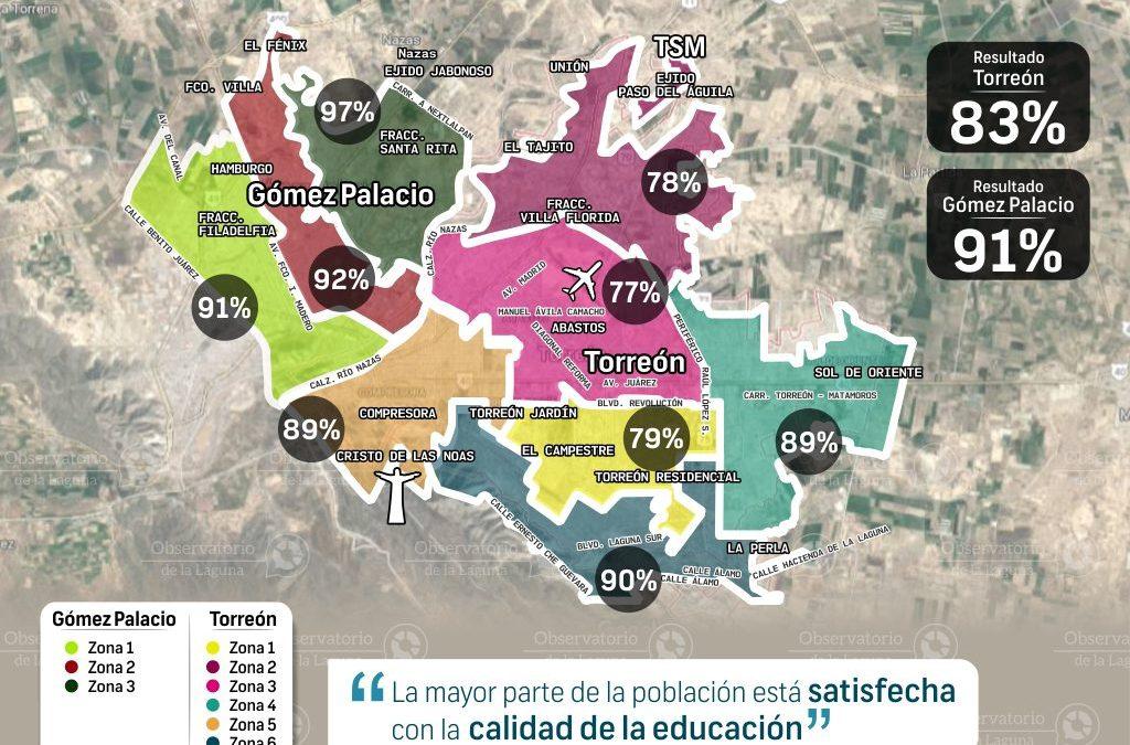 Porcentaje de la población que se encuentra satisfecho con la calidad de la educación que recibe en la escuela