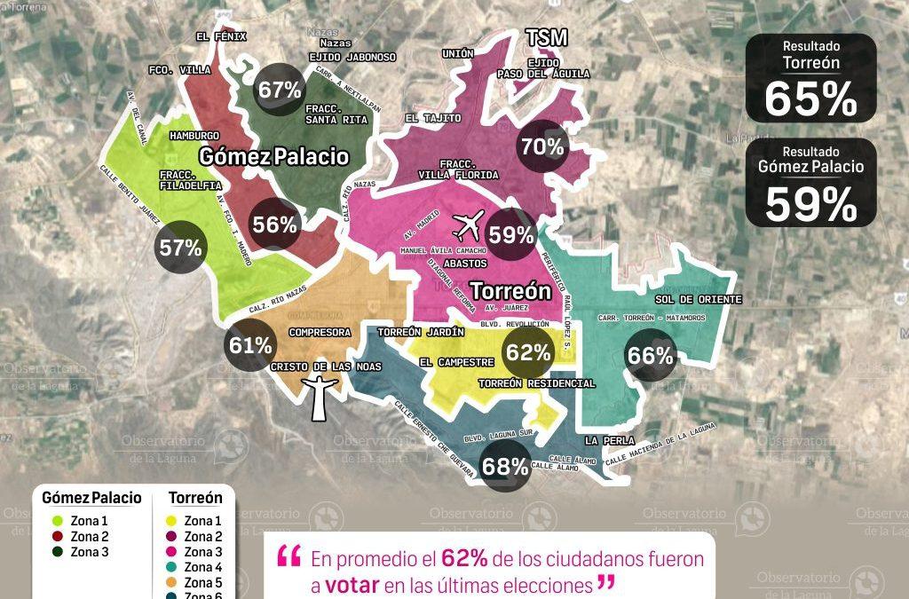 Ciudadanos que ejercieron el derecho al voto en las últimas elecciones 2017