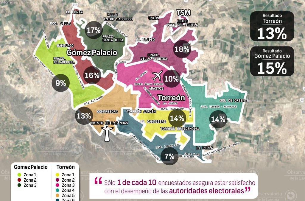 Satisfacción de los encuestados con el desempeño de las autoridades electorales 2017