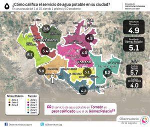 ¿Cómo califica el servicio de agua potable en su ciudad? 2017