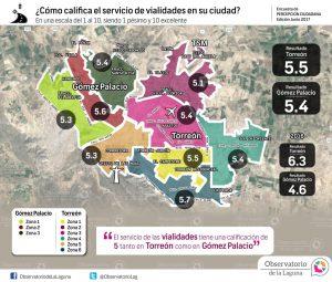 ¿Cómo califica el servicio de vialidades en su ciudad? 2017