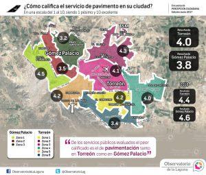 ¿Cómo califica el servicio de pavimento en su ciudad? 2017