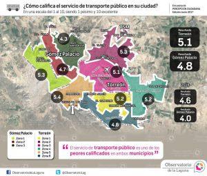 ¿Cómo califica el servicio de transporte público en su ciudad? 2017
