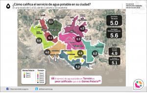 ¿Cómo califican el servicio de agua potable en su ciudad? 2018