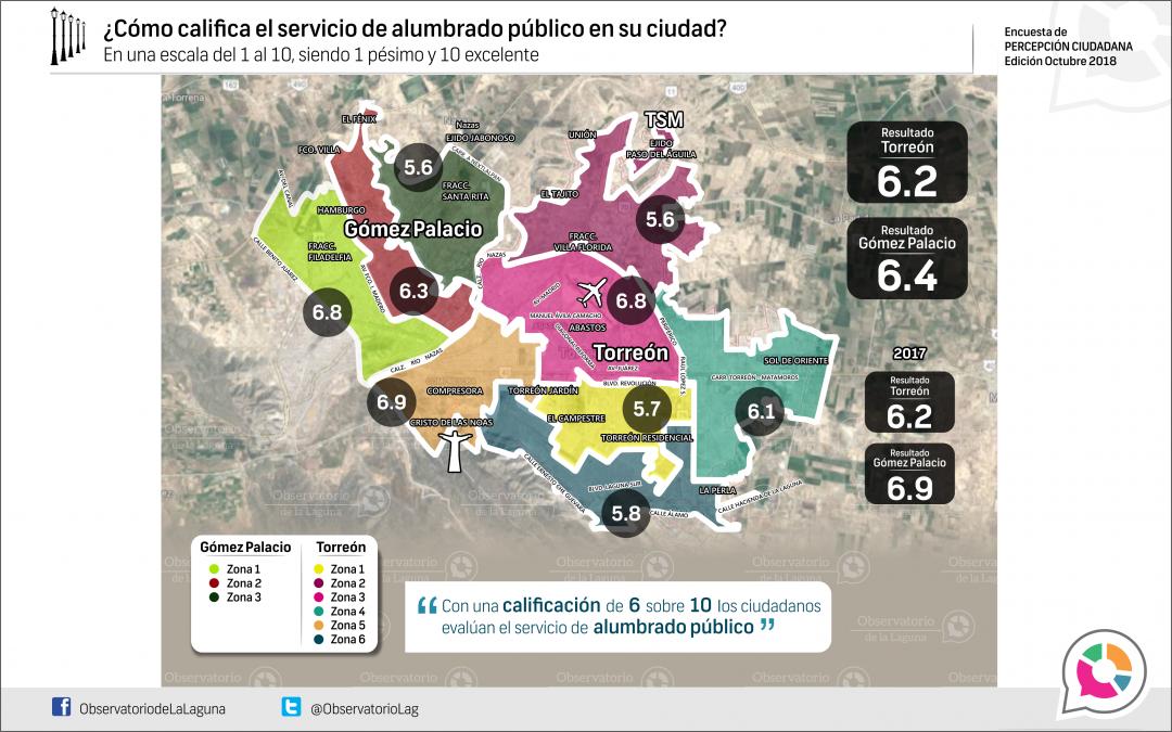 ¿Cómo califica el servicio de alumbrado público en su ciudad? 2018