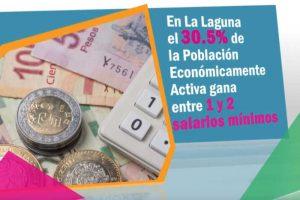 Rangos salariales en La Laguna